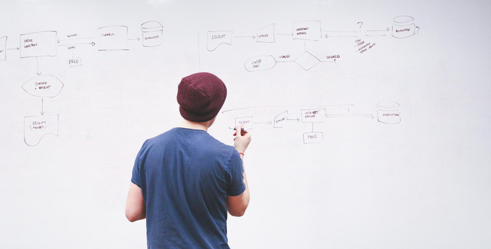 V čem spočívá role plánování komunikace